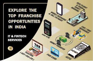 top-franchise-business-opportunities